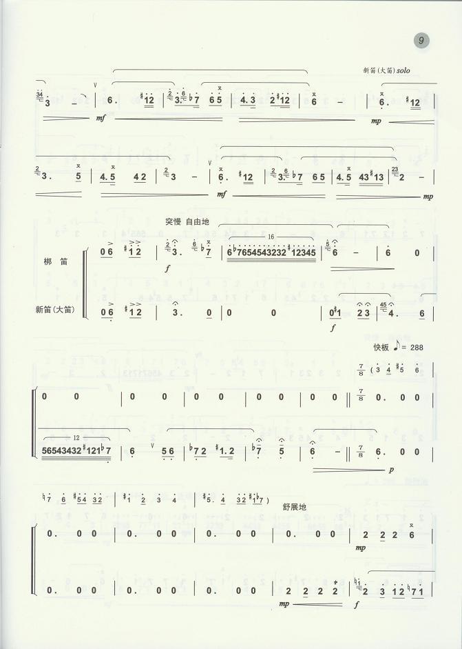 首页 笛箫谱 > 诺言(笛子曲谱)   专辑:经典民谣-笛子抒情乐集&
