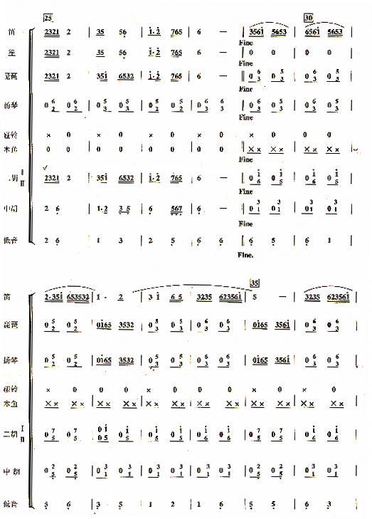 紫竹调(民乐合奏)_总谱