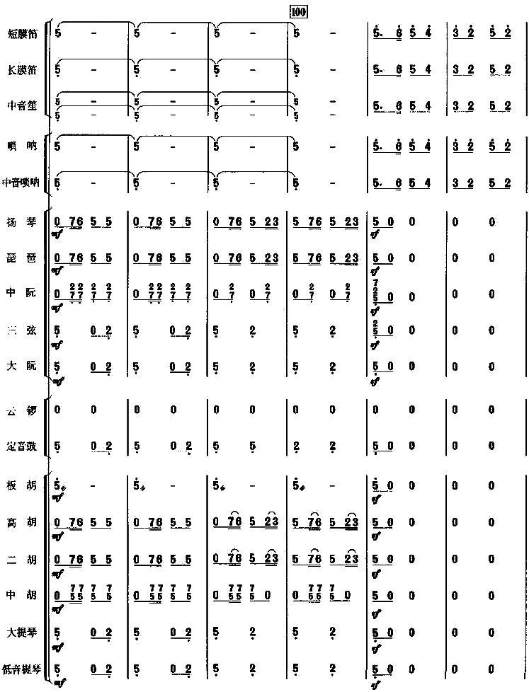 """丰收锣鼓(民乐合奏) 提示:在曲谱上按右键选择""""图片另存为"""",可以将"""