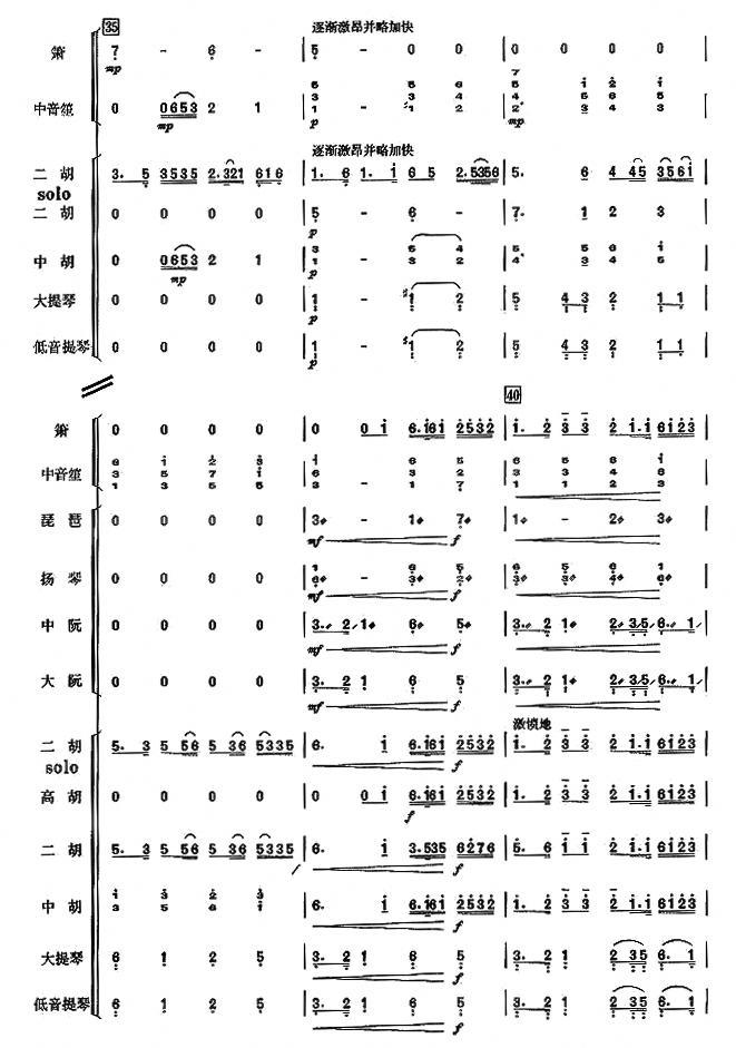 二泉映月(民乐合奏)总谱