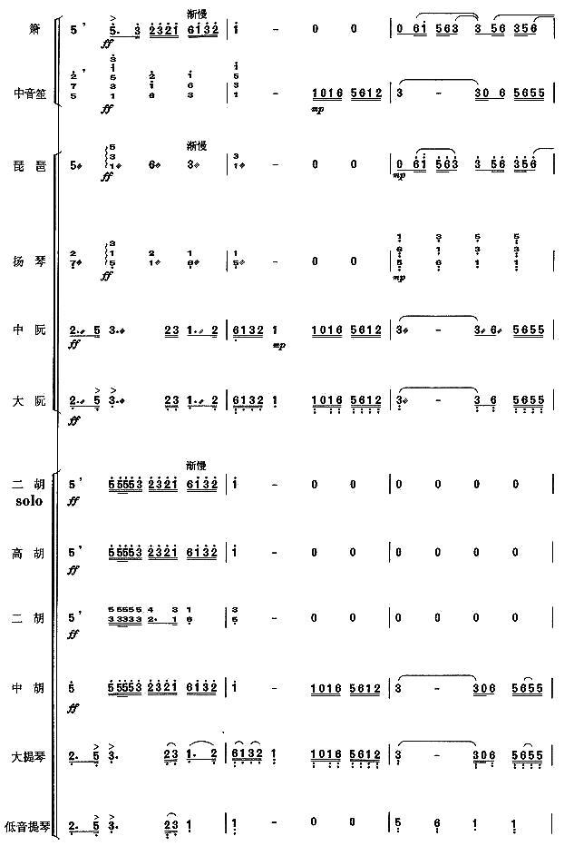 """二泉映月(民乐合奏)总谱 提示:在曲谱上按右键选择""""图片另存为"""",可以"""