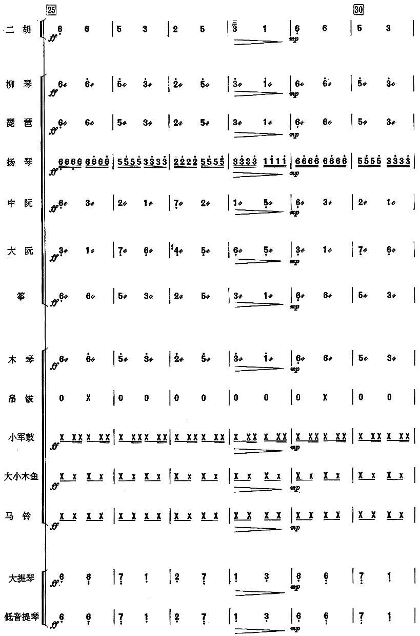 赛马民乐合奏总谱