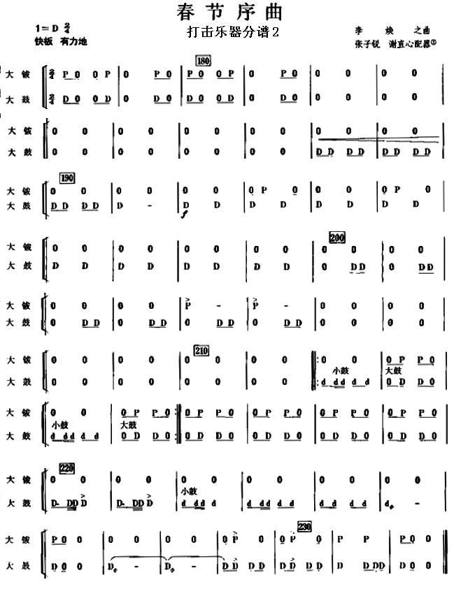 春节序曲之打击乐器分谱
