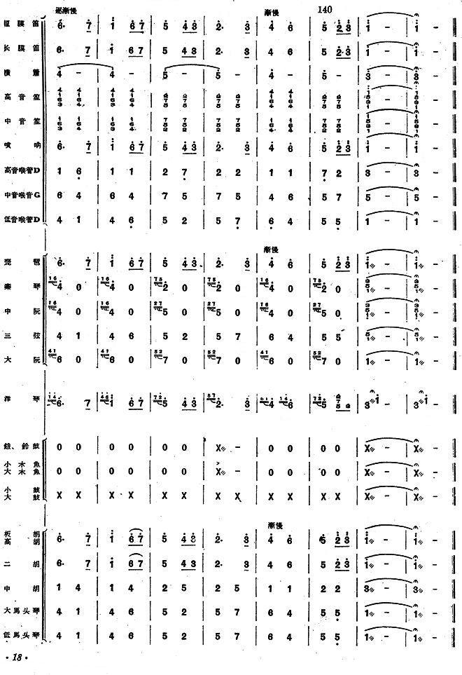 达姆达姆 民乐合奏 总谱