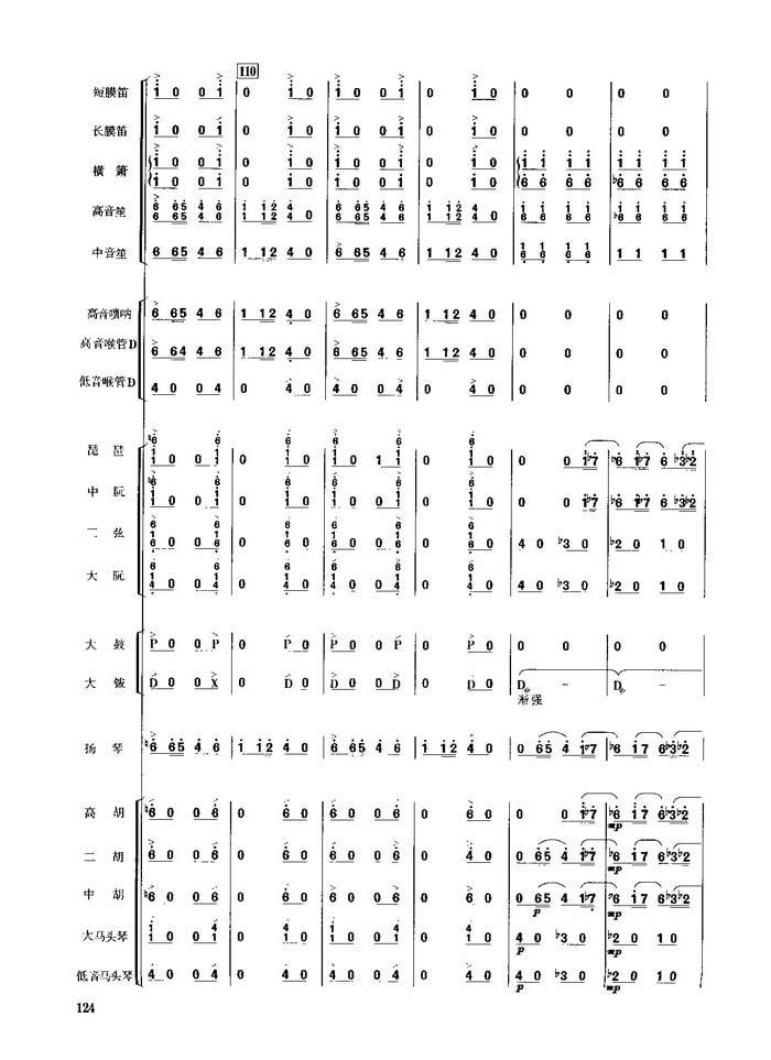 春节序曲(11-20)