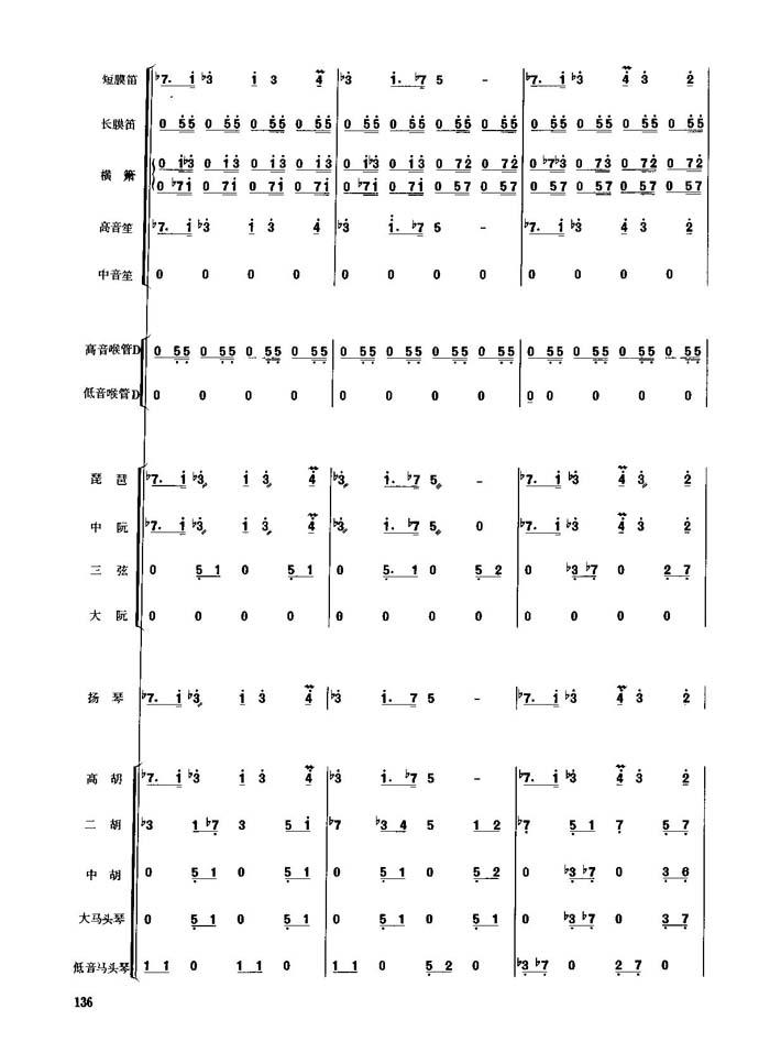 春节序曲(31-40)_总谱