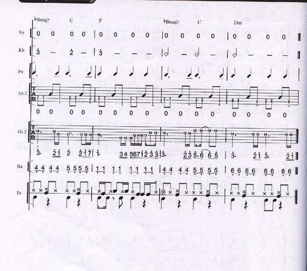 高及诸天歌谱-海阔天空 c调高级吉他谱