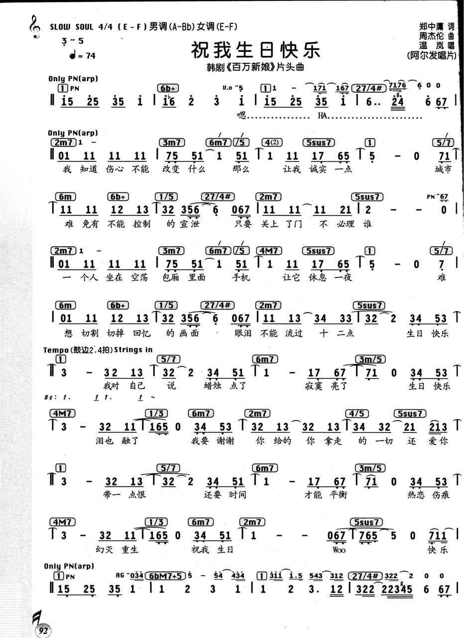 生日歌古筝谱带指法-生日快乐简谱