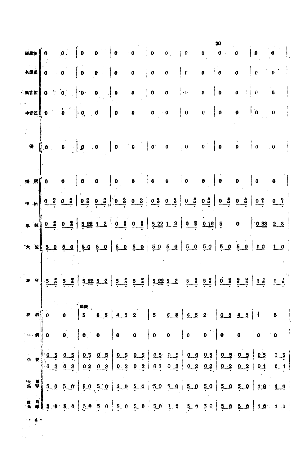 翻身的日子(民族管弦乐总谱)