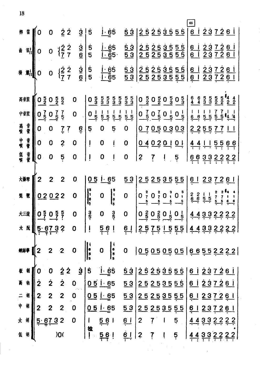 旱天雷(广东音乐合奏曲)(简谱)