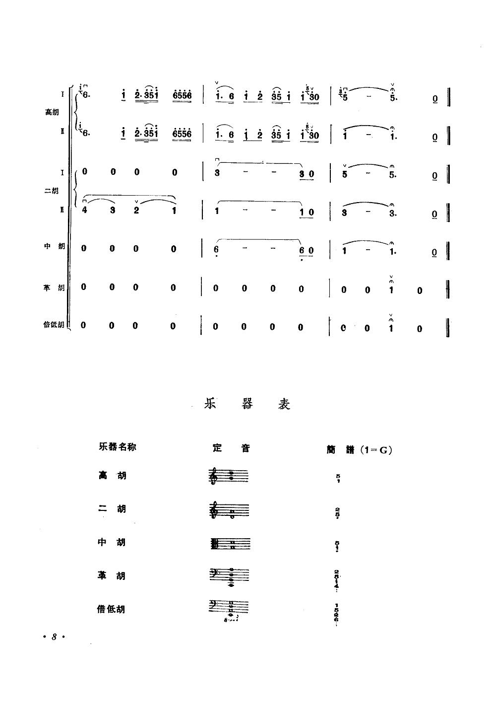 二泉映月(民族拉弦乐合奏)