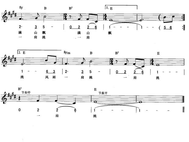 牧羊曲(简线弹唱)2