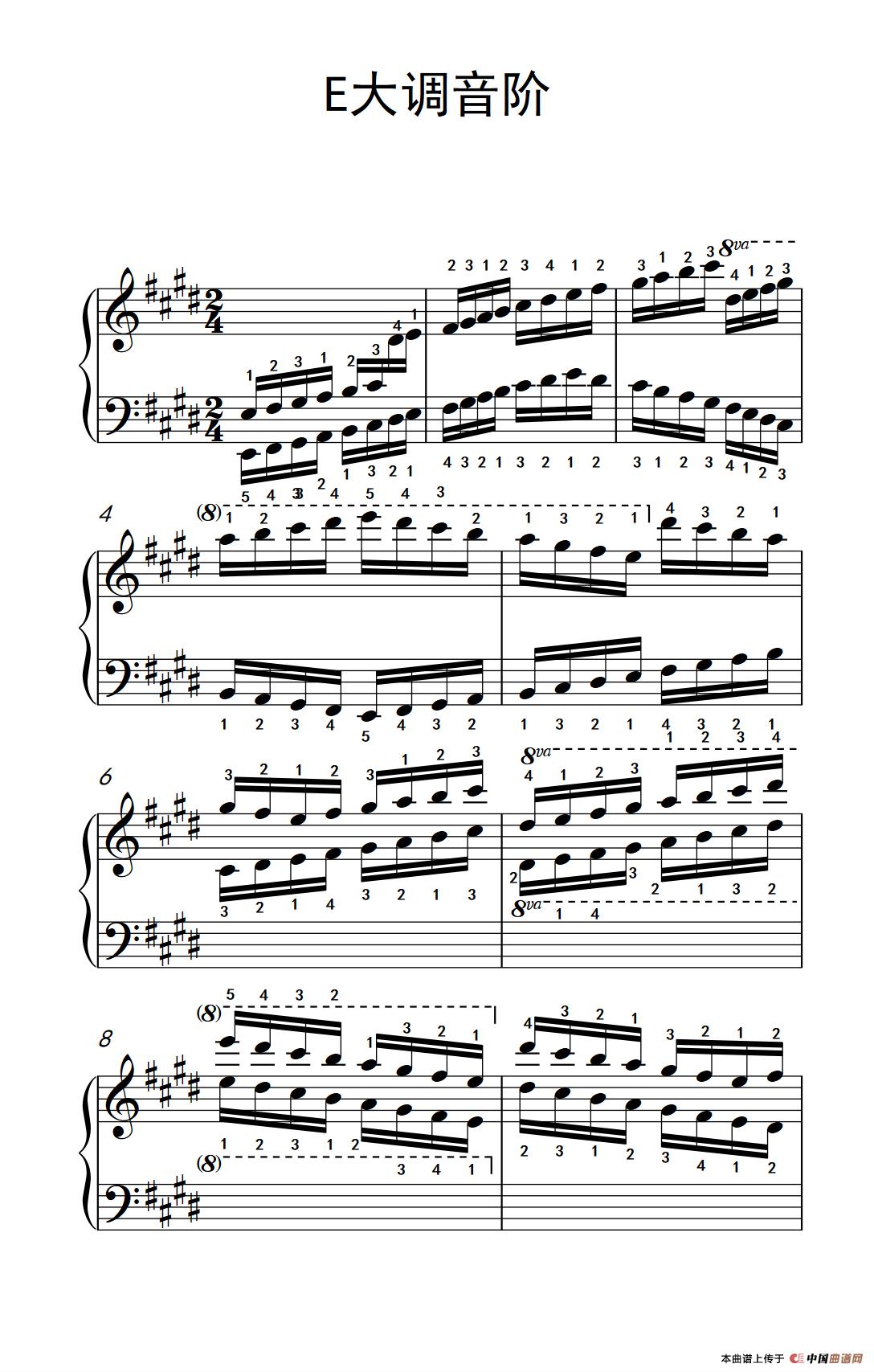 第九级15.E大调音阶 中央音乐学院 钢琴 业余 考级教程 7 9级 -第九级图片