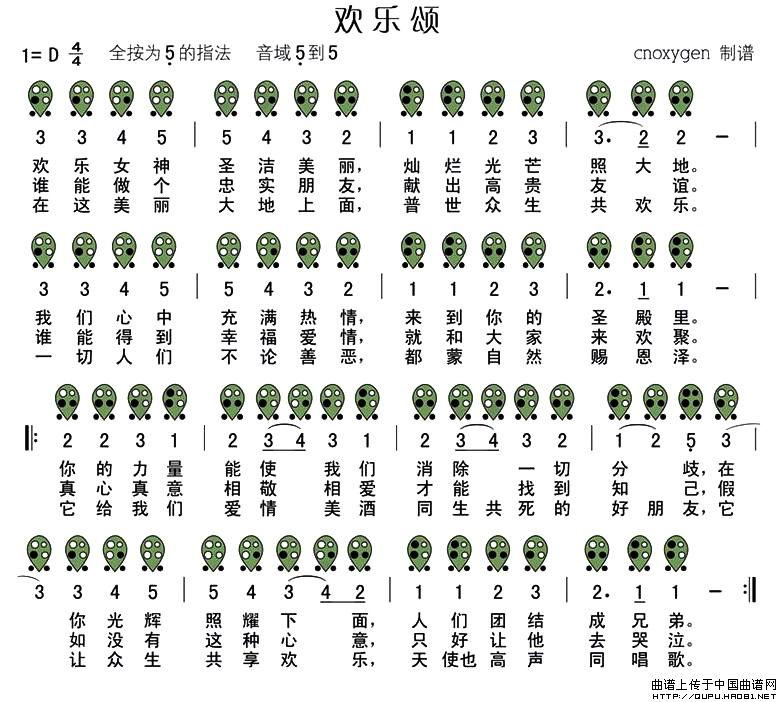 欢乐颂(六孔陶笛谱)_简谱